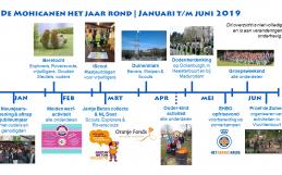 Jaarplan 2019 beschikbaar