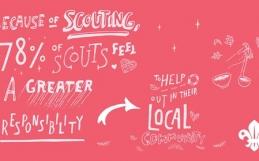 Nieuw Brits onderzoek bevestigt dat Scouting gemeenschappen versterkt